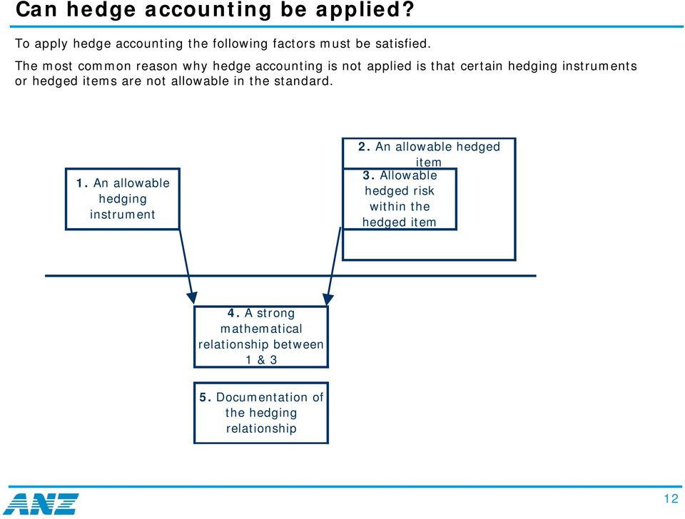 are not allowable in the standard. 1. An allowable hedging instrument 2. An allowable hedged item 3.