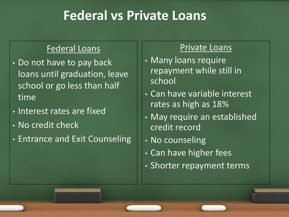 Private Loans Many loans require repayment while still in school Can have variable interest rates as