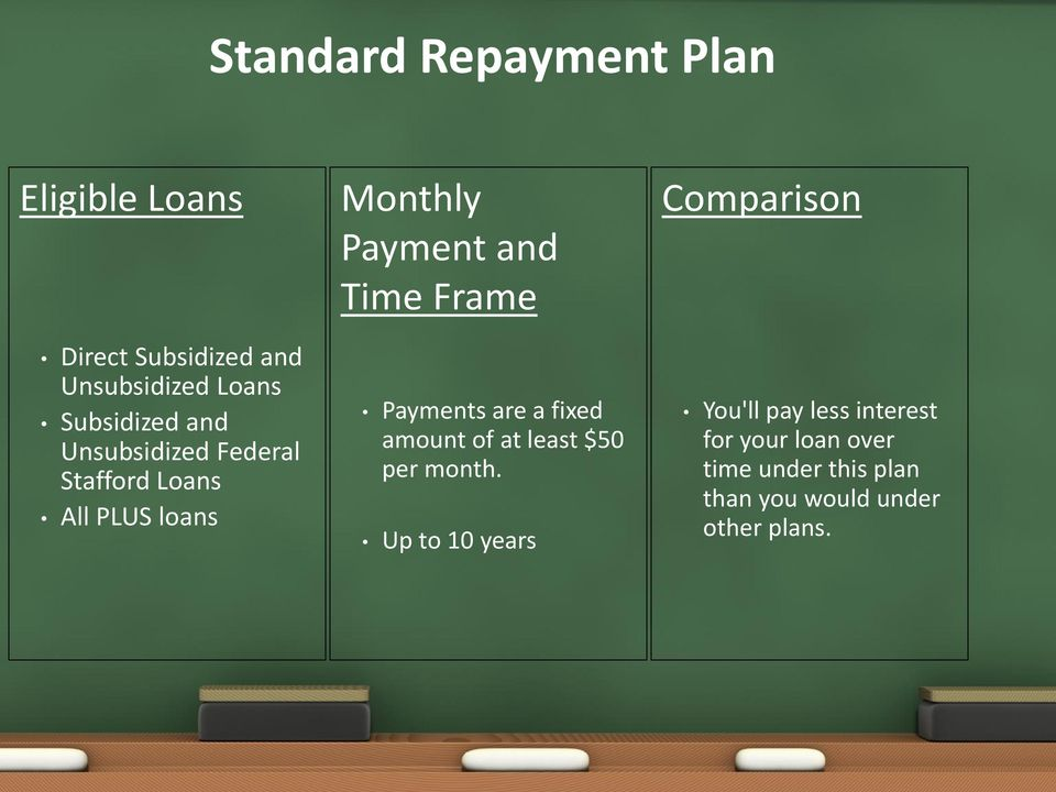 Time Frame Payments are a fixed amount of at least $50 per month.
