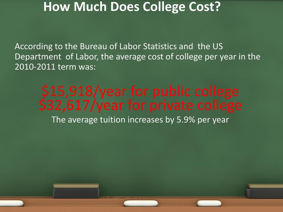 Labor, the average cost of college per year in the 2010-2011 term