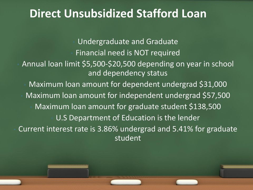 $31,000 Maximum loan amount for independent undergrad $57,500 Maximum loan amount for graduate student