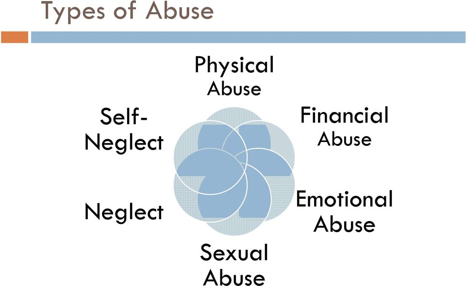 Financial Abuse Neglect