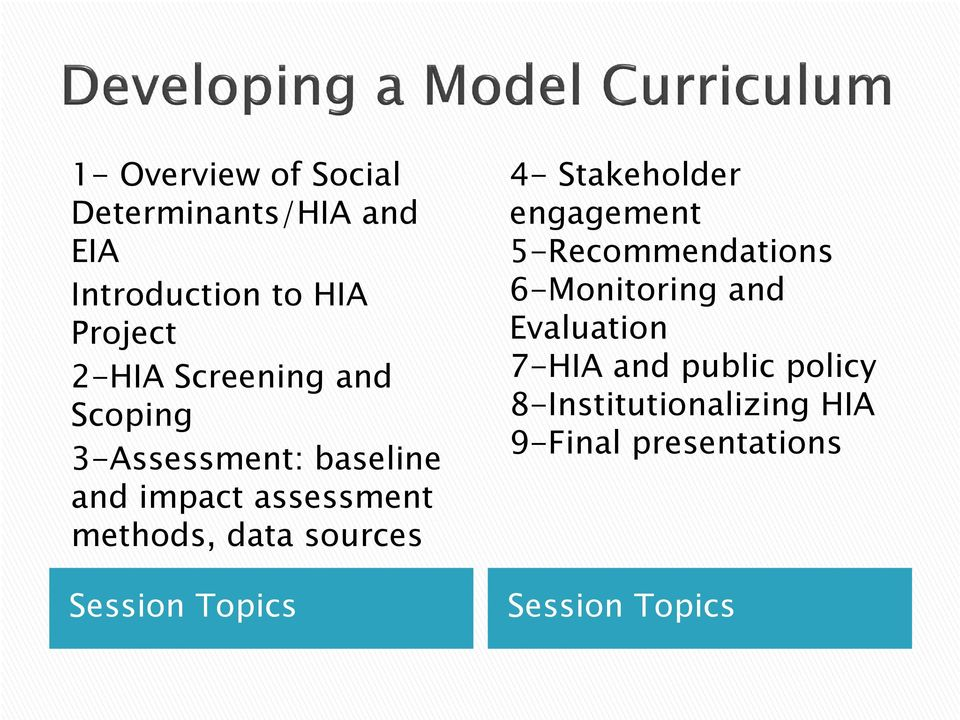sources Session Topics 4- Stakeholder engagement 5-Recommendations 6-Monitoring and
