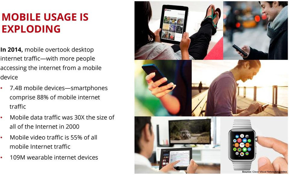 4B mobile devices smartphones comprise 88% of mobile internet traffic Mobile data traffic was 30X