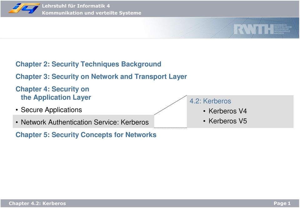Layer Secure Applications Network Authentication Service: Kerberos 4.