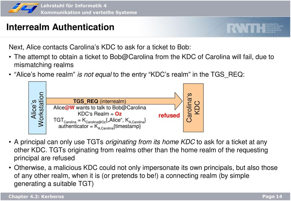 Alice, K A,Carolina } authenticator = K A,Carolina {timestamp} refused Carolina s KDC A principal can only use TGTs originating from its home KDC to ask for a ticket at any other KDC.