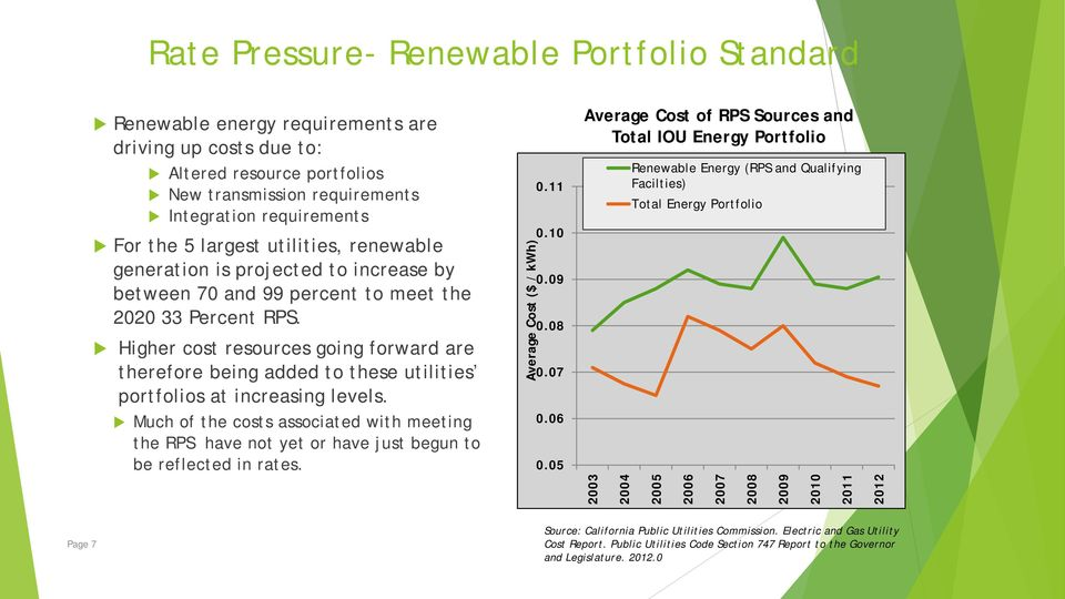 Higher cost resources going forward are therefore being added to these utilities portfolios at increasing levels.