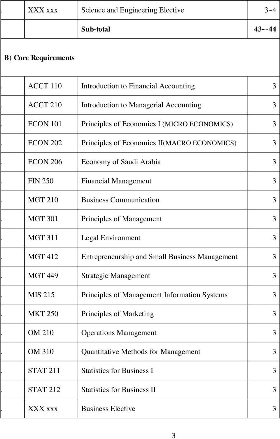 MGT 210 Business Communication 3 25. MGT 301 Principles of Management 3 26. MGT 311 Legal Environment 3 27. MGT 412 Entrepreneurship and Small Business Management 3 28.