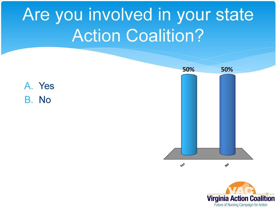 Action Coalition?