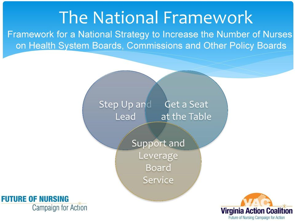 Boards, Commissions and Other Policy Boards Step Up and