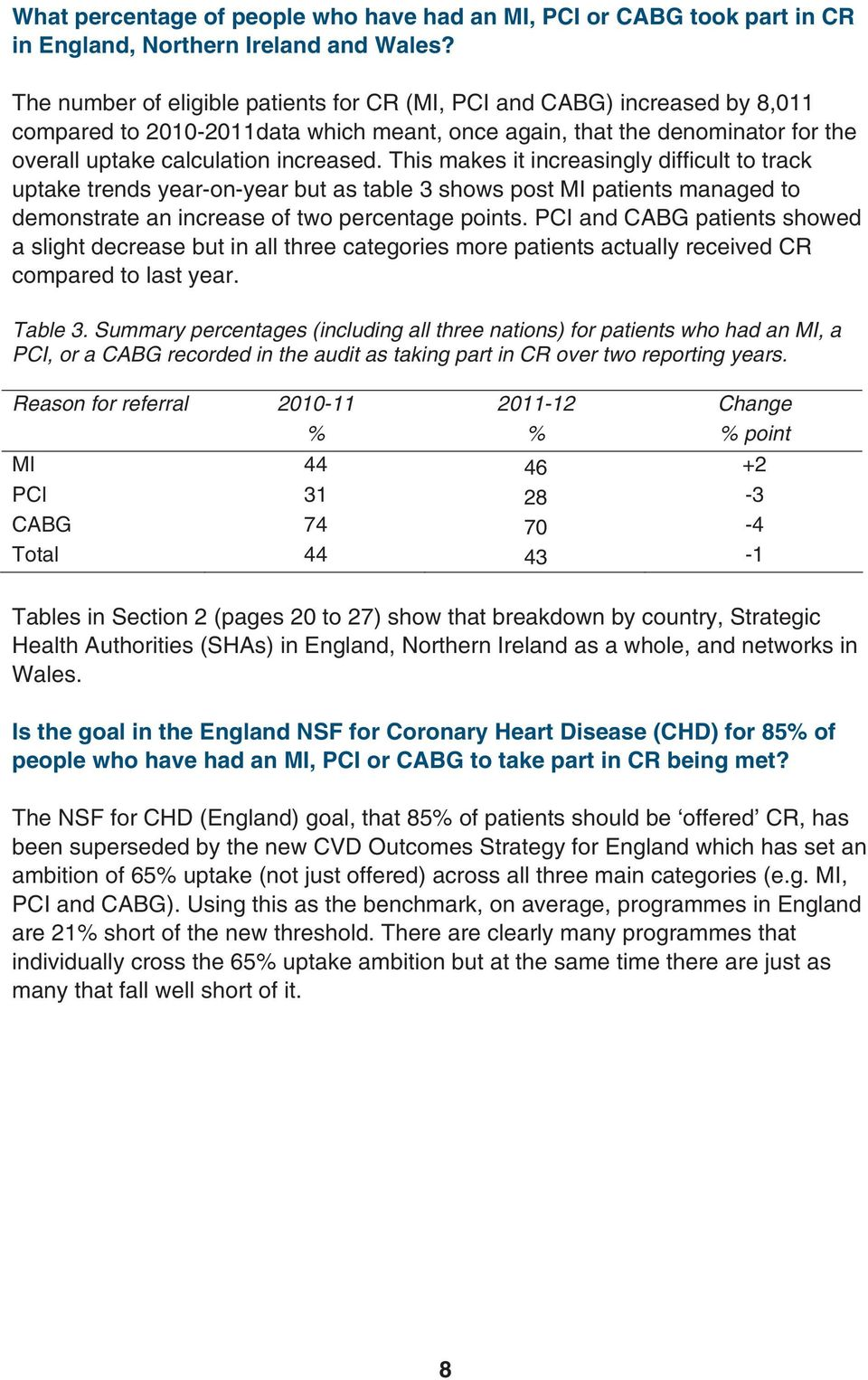 This makes it increasingly difficult to track uptake trends year-on-year but as table 3 shows post MI patients managed to demonstrate an increase of two percentage points.