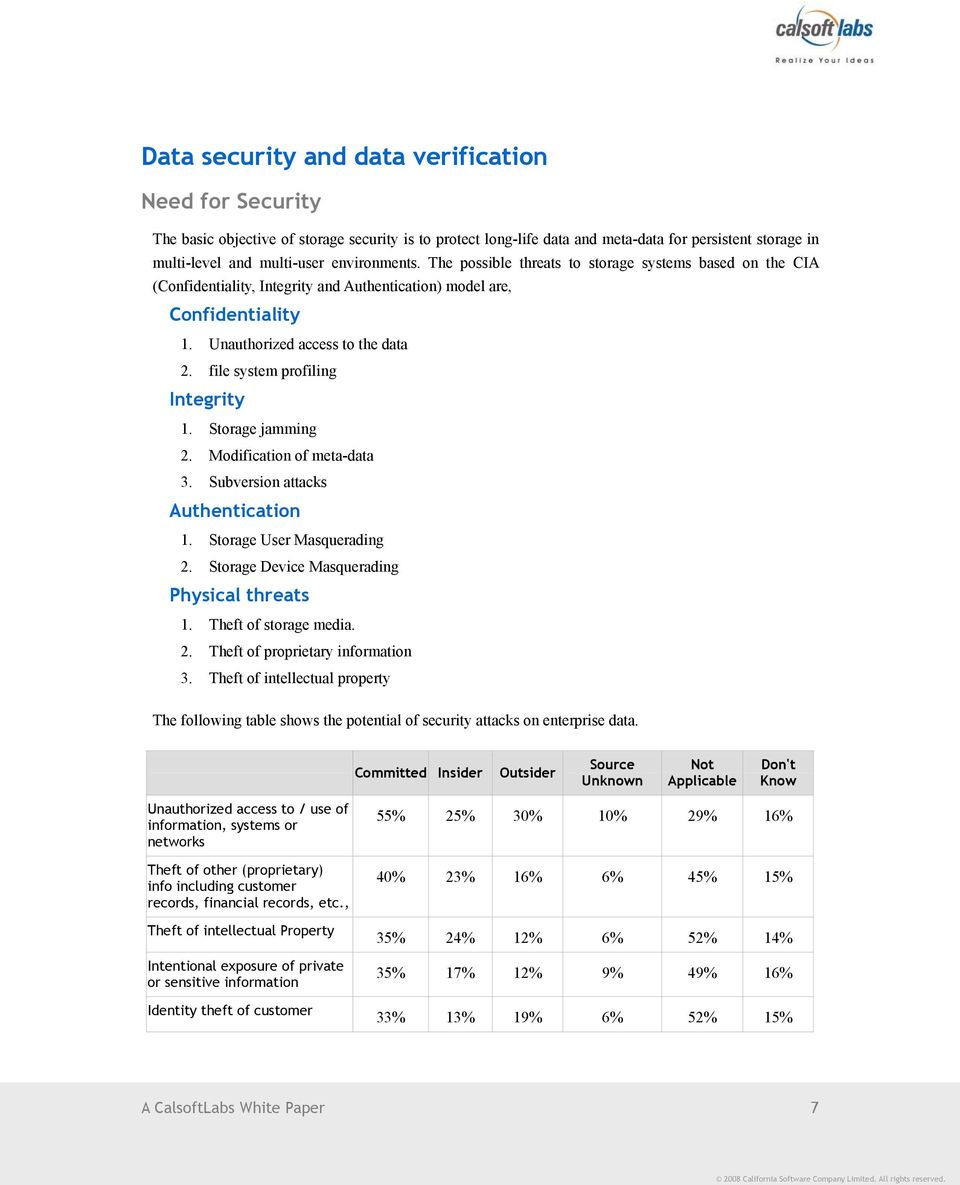 file system profiling Integrity 1. Storage jamming 2. Modification of meta-data 3. Subversion attacks Authentication 1. Storage User Masquerading 2. Storage Device Masquerading Physical threats 1.