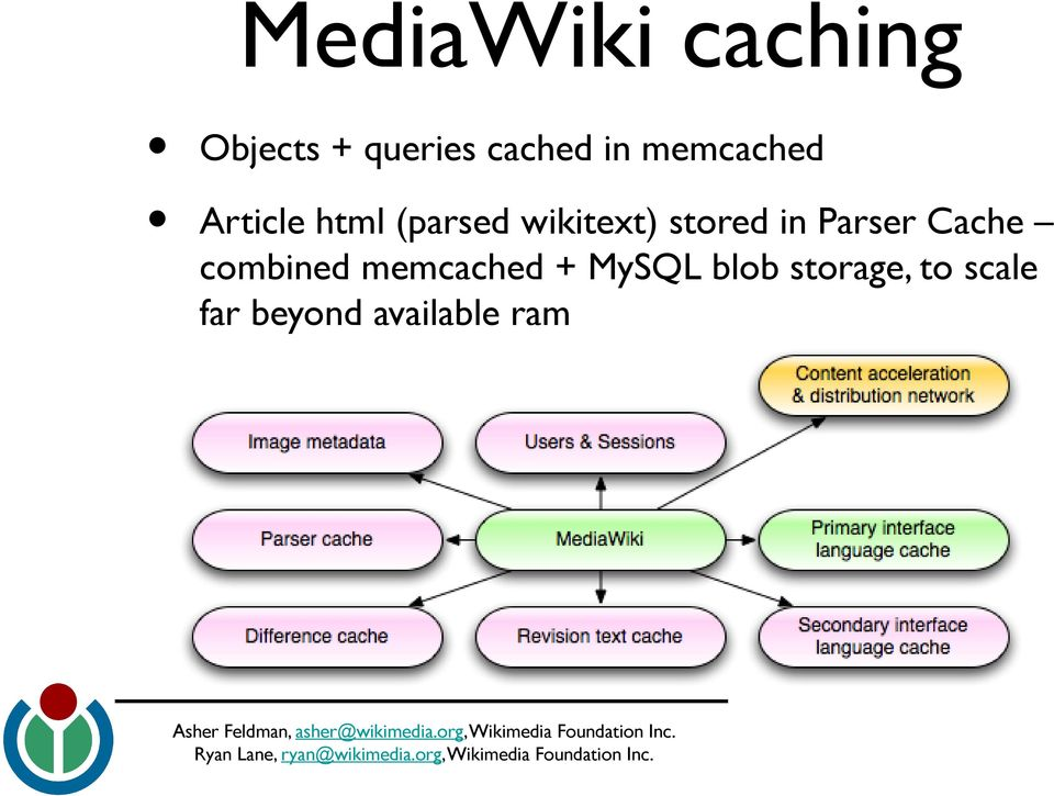 stored in Parser Cache combined memcached +