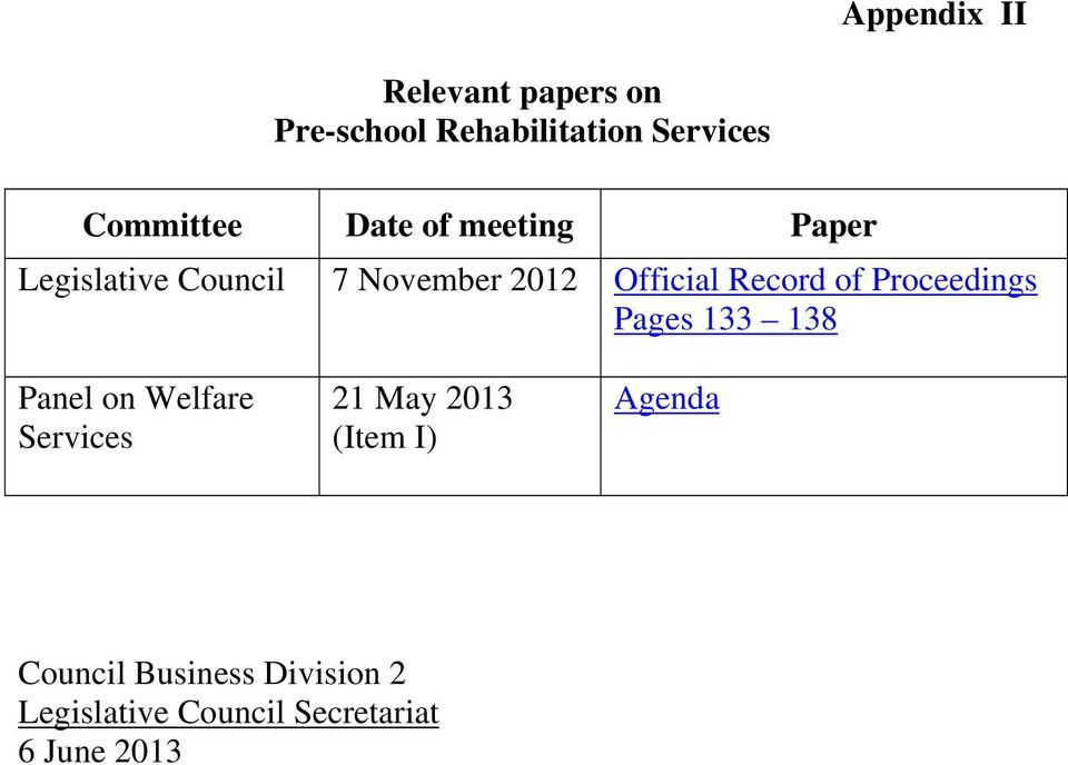 of Proceedings Pages 133 138 Panel on Welfare Services 21 May 2013 (Item I)