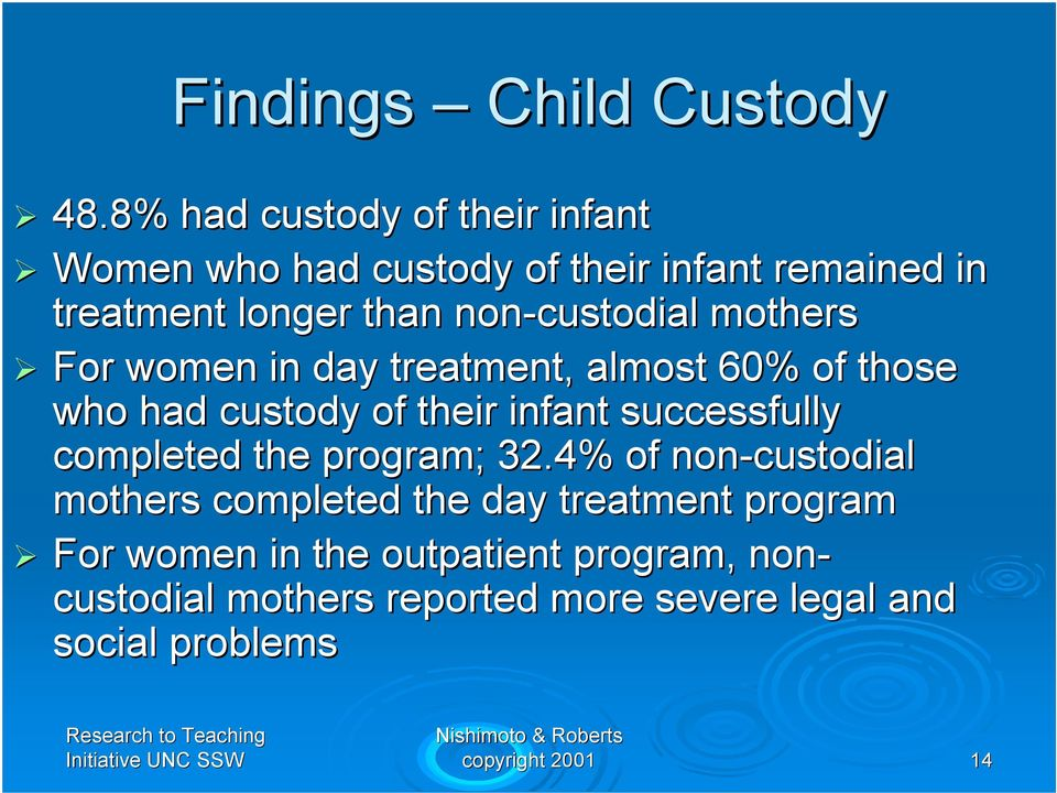 non-custodial mothers For women in day treatment, almost 60% of those who had custody of their infant successfully