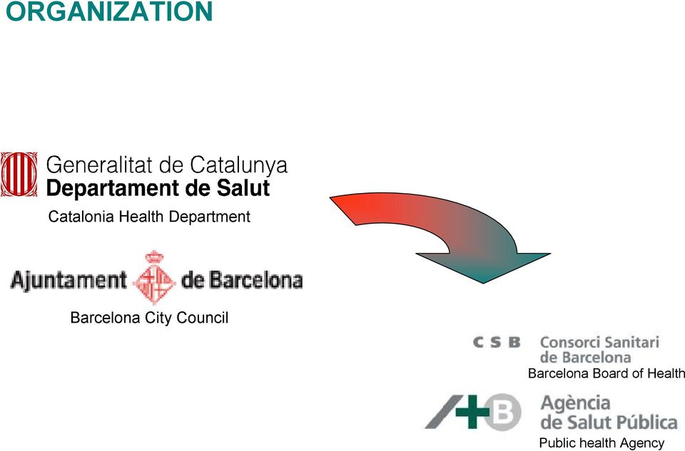 City Council Barcelona