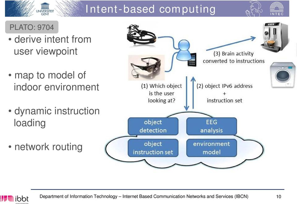 routing Intent-based computing Department of Information