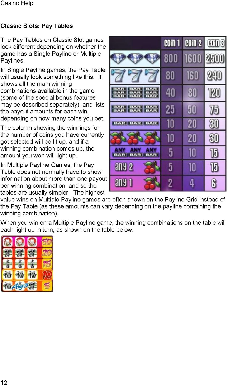 It shows all the main winning combinations available in the game (some of the special bonus features may be described separately), and lists the payout amounts for each win, depending on how many