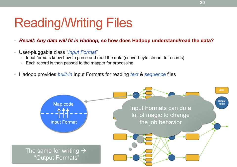 Each record is then passed to the mapper for processing Hadoop provides built-in Input Formats for reading text &