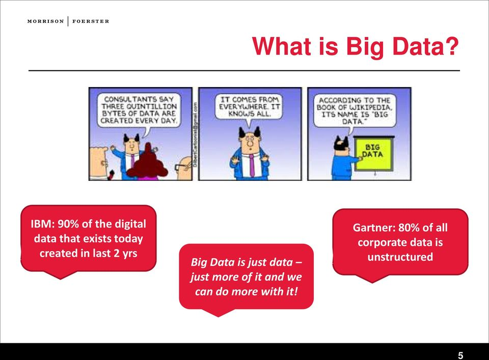 created in last 2 yrs Big Data is just data just