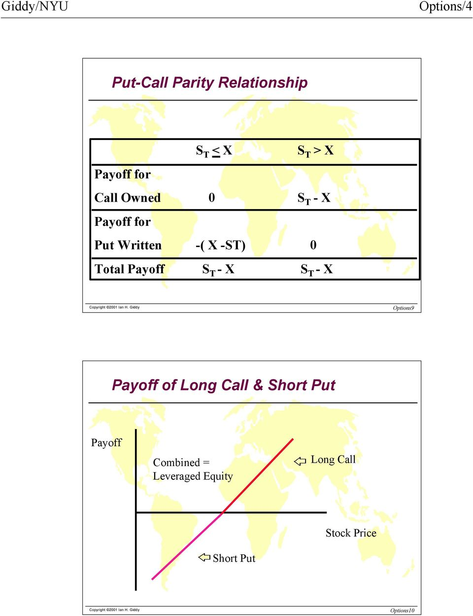 Payoff S T - X S T - X Options9 Payoff of Long Call & Short Put