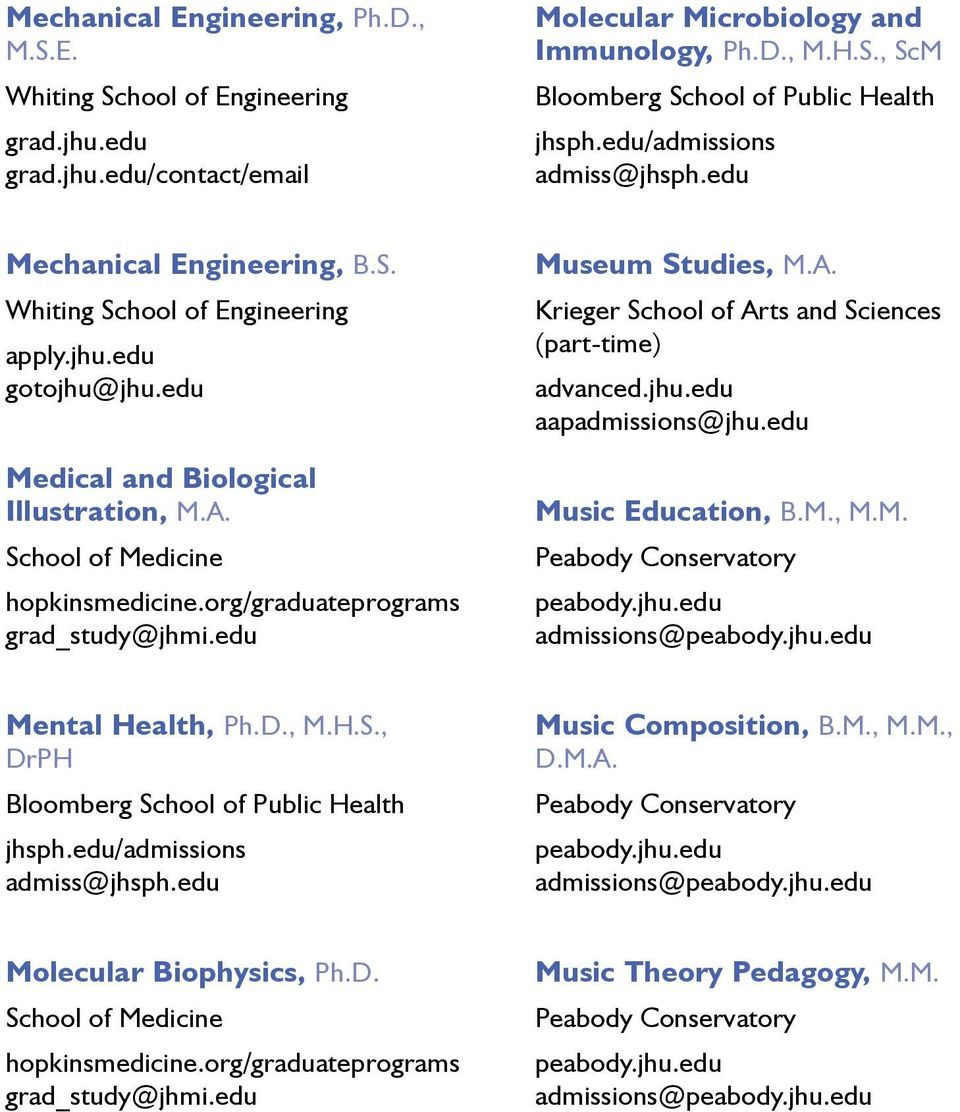 jhu.edu admissions@peabody.jhu.edu Mental Health, Ph.D., M.H.S., DrPH Bloomberg School of Public Health jhsph.edu/admissions admiss@jhsph.edu Music Composition, B.M., M.M., D.M.A.