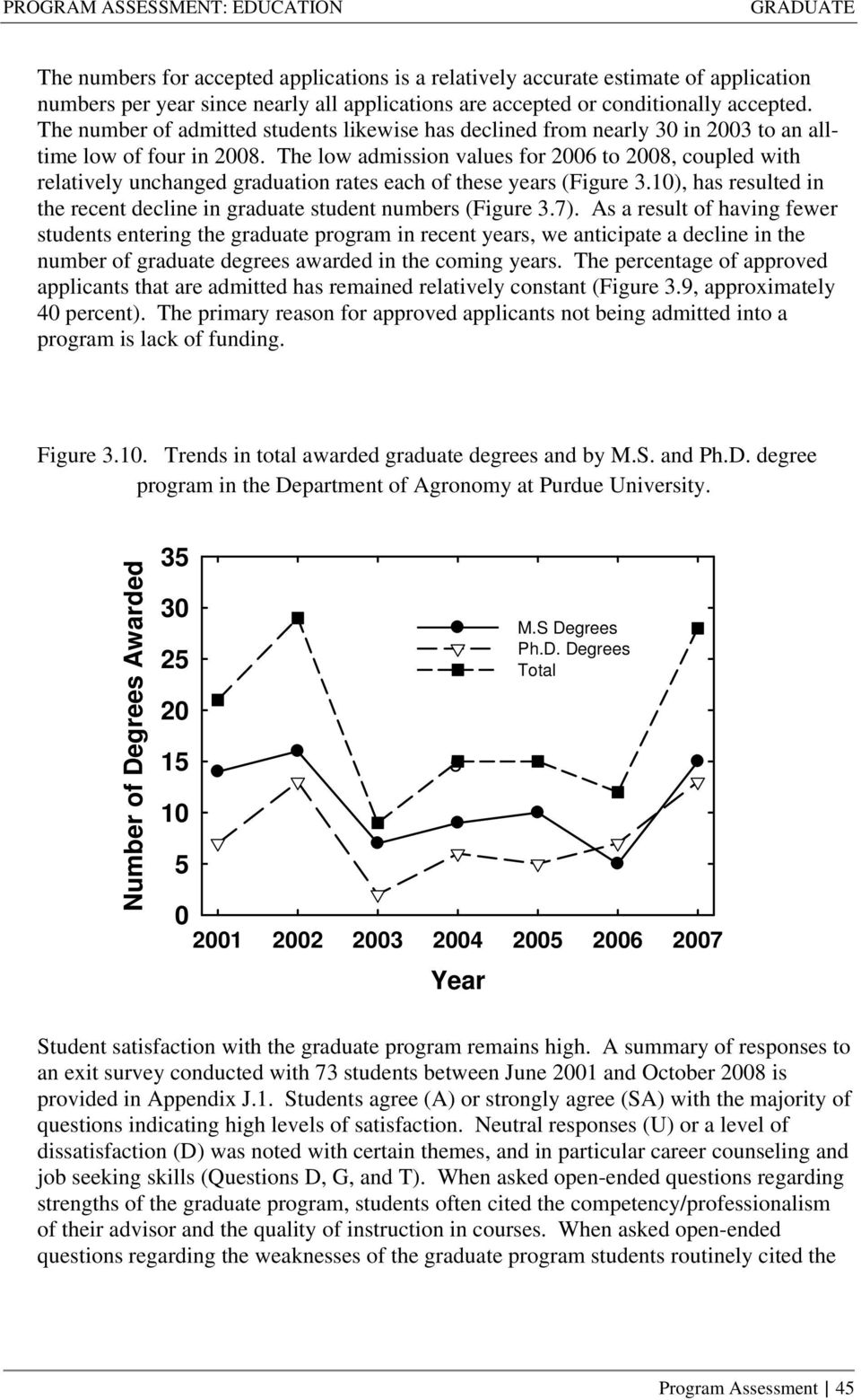 The low admission values for 2006 to 2008, coupled with relatively unchanged graduation rates each of these years (Figure 3.