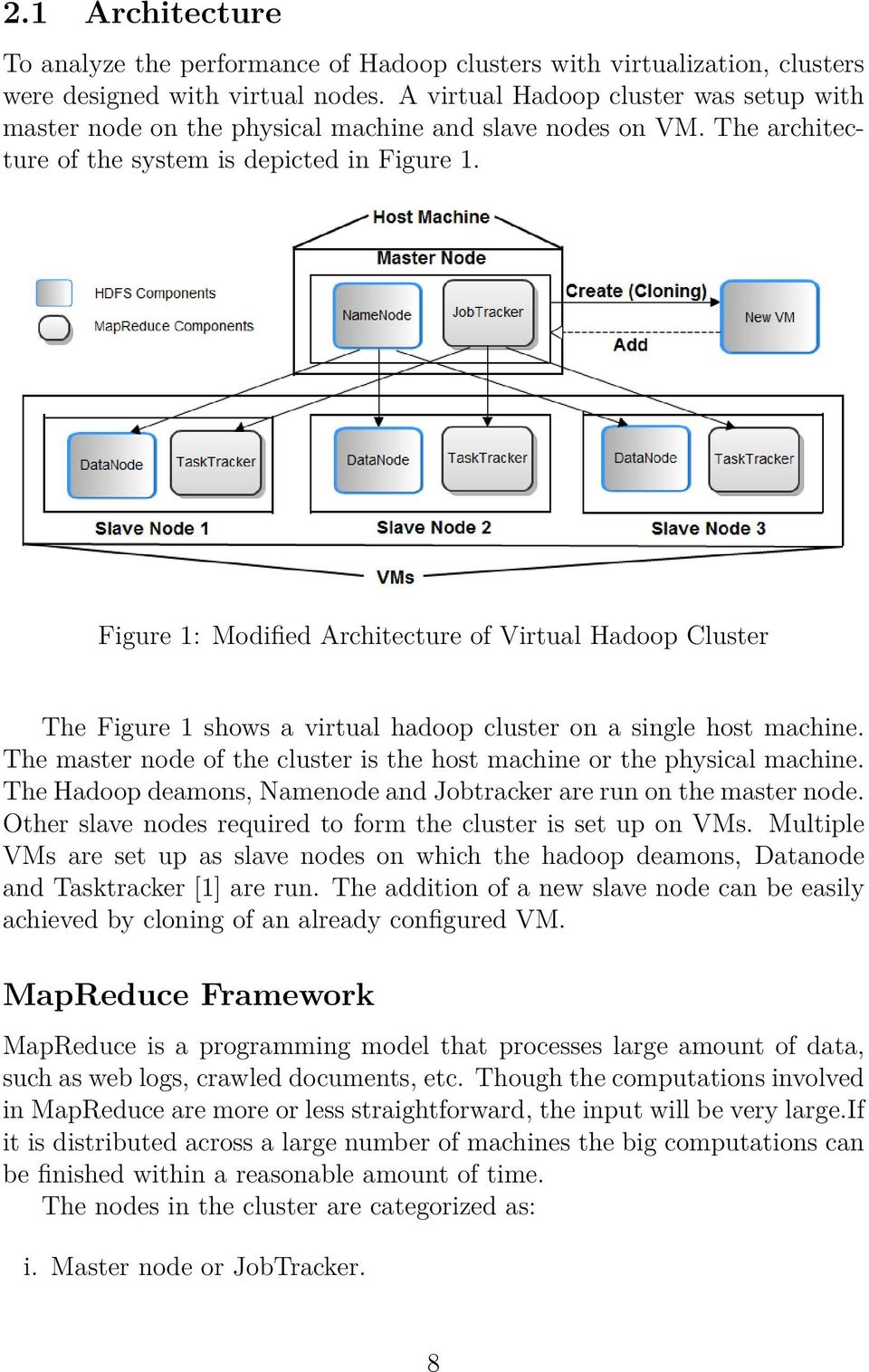 Figure 1: Modified Architecture of Virtual Hadoop Cluster The Figure 1 shows a virtual hadoop cluster on a single host machine.