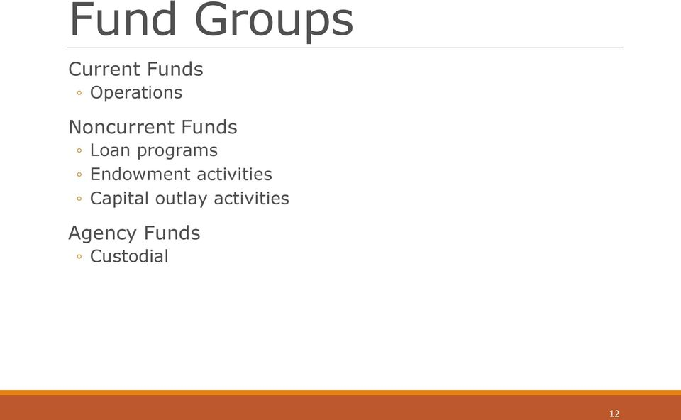programs Endowment activities