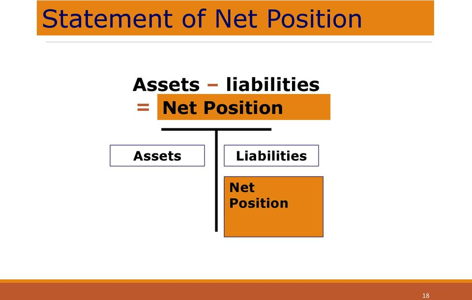 Owner s Net Position Equity Assets