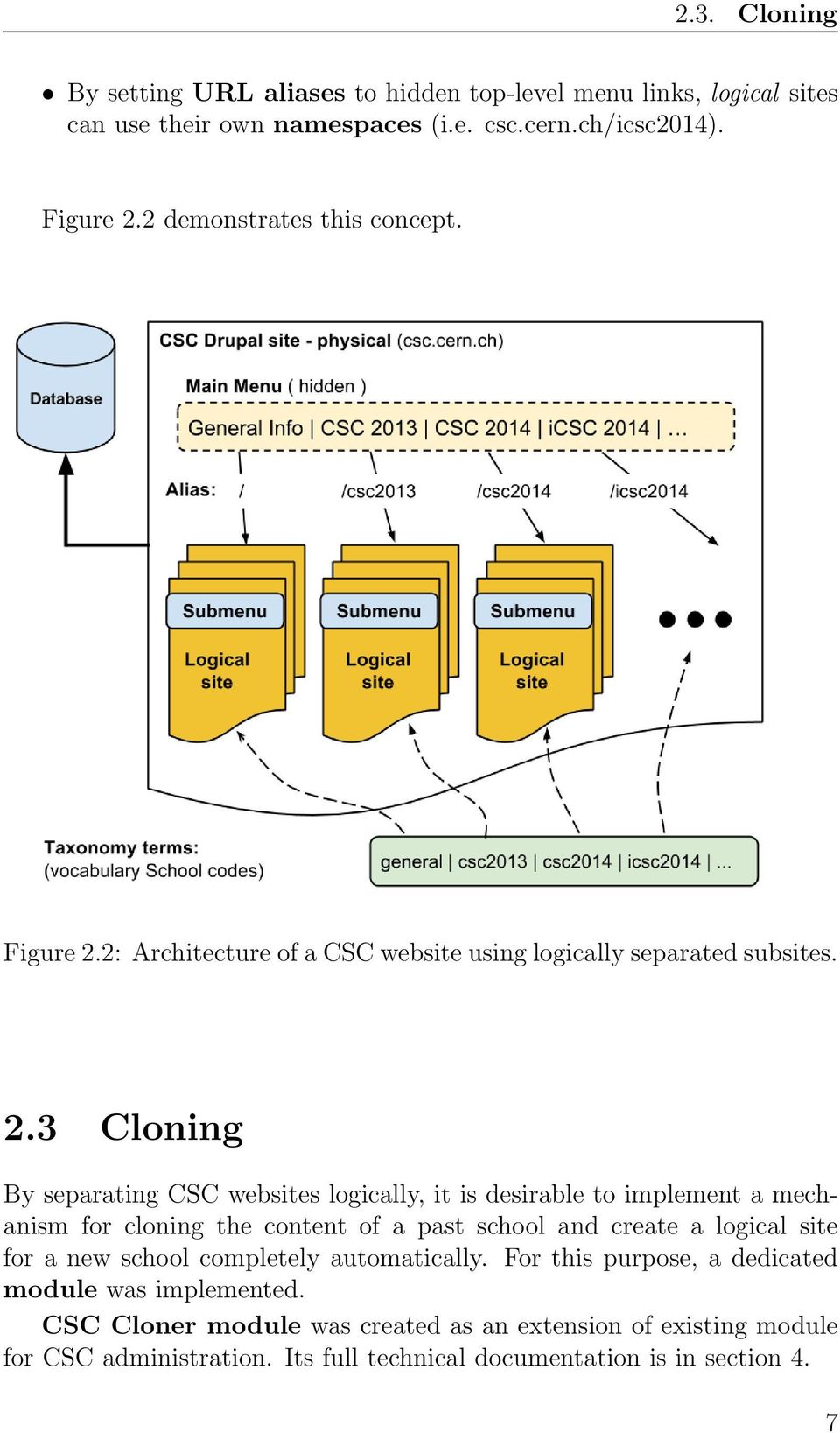 2: Architecture of a CSC website using logically separated subsites. 2.