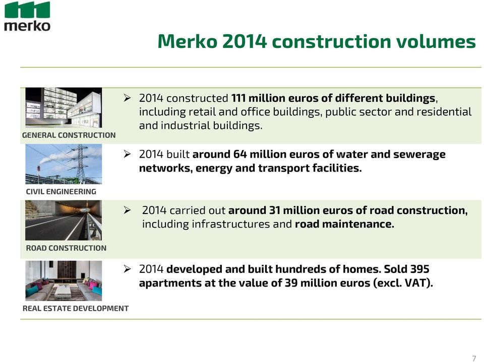 2014 built around 64 million euros of water and sewerage networks, energy and transport facilities.