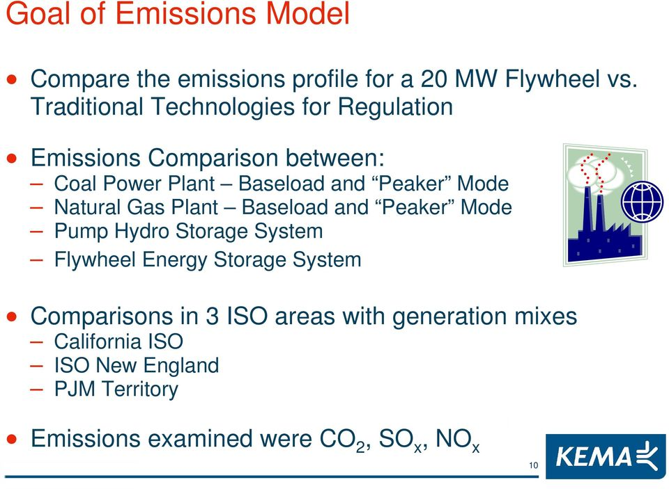 Mode Natural Gas Plant Baseload and Peaker Mode Pump Hydro Storage System Flywheel Energy Storage System