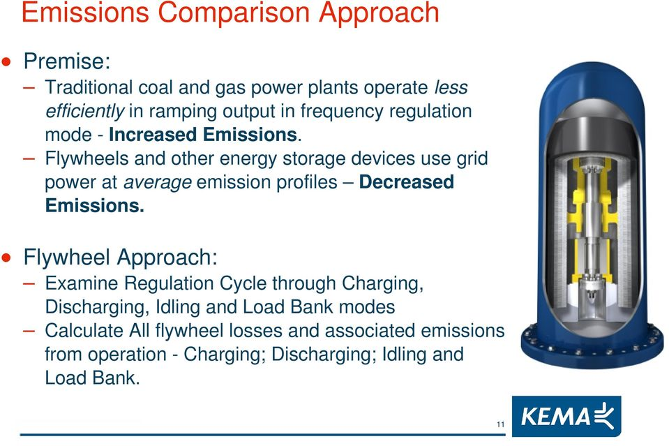 Flywheels and other energy storage devices use grid power at average emission profiles Decreased Emissions.