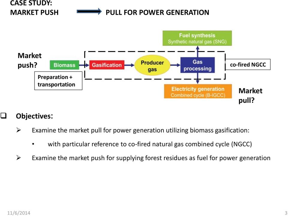Objectives: Examine the market pull for power generation utilizing biomass gasification: with