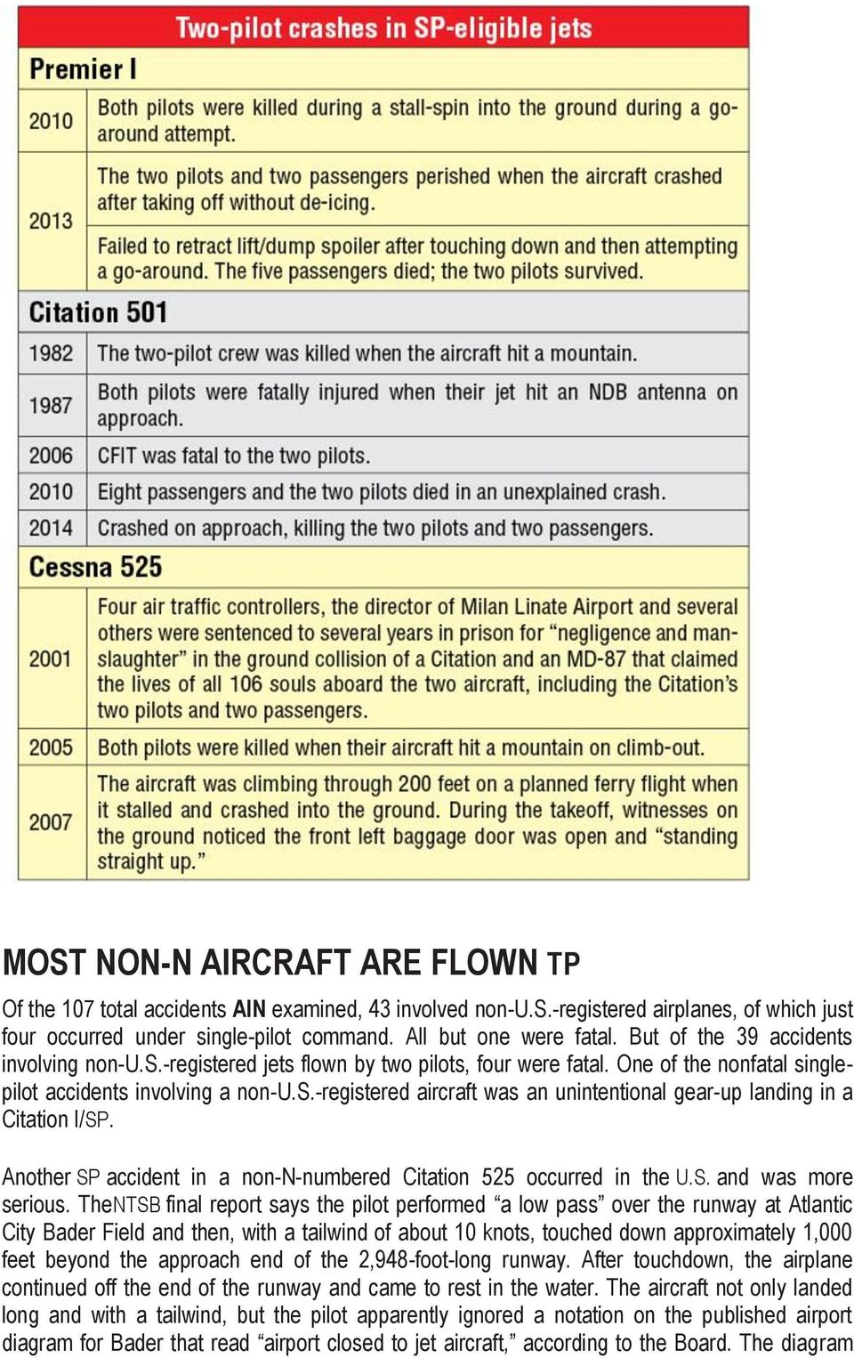Another SP accident in a non-n-numbered Citation 525 occurred in the U.S. and was more serious.