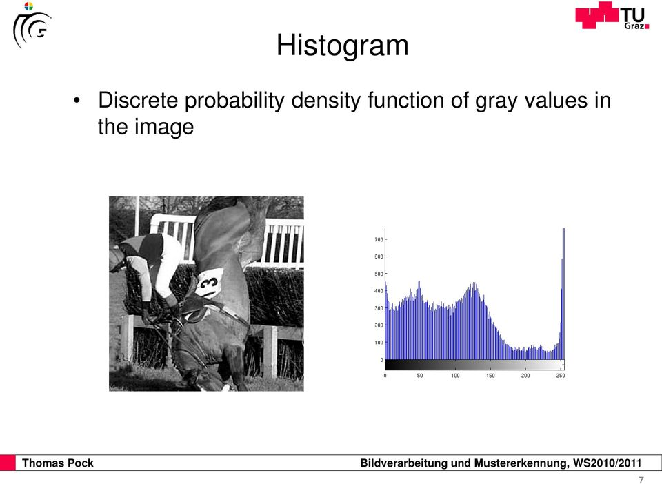 function of gray