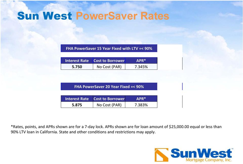 875 No Cost (PAR) 7.383% *Rates, points, and APRs shown are for a 7 day lock.