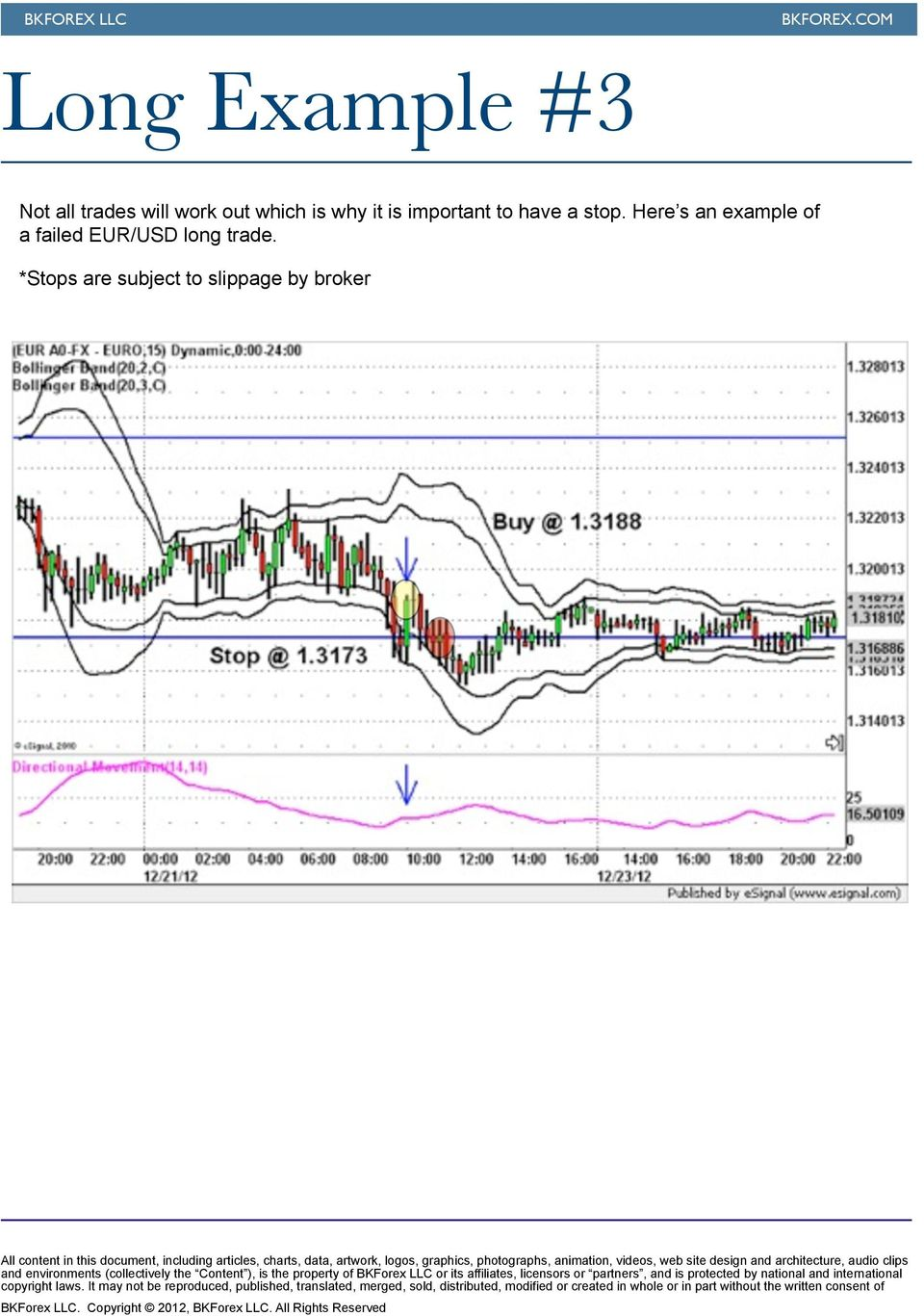Here s an example of a failed EUR/USD long