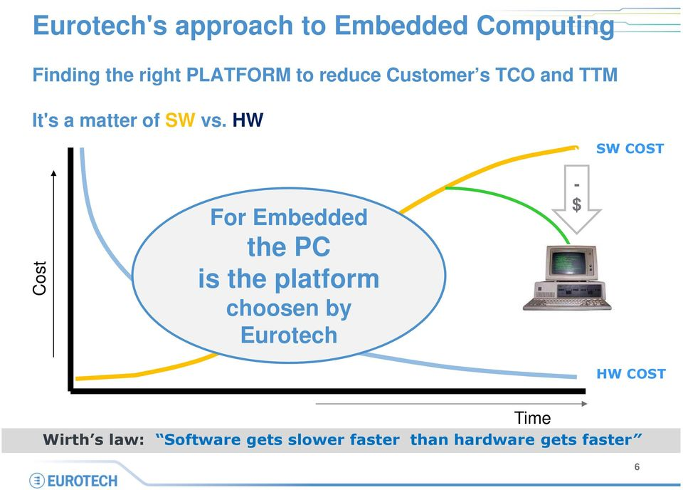 HW SW COST Cost For Embedded the PC is the platform choosen by