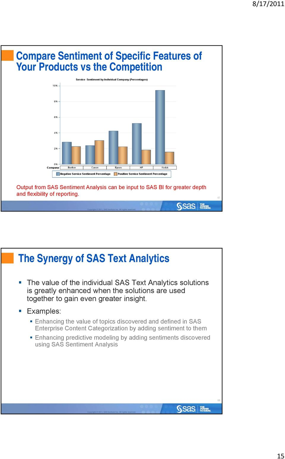 67 The Synergy of SAS Text Analytics The value of the individual SAS Text Analytics solutions is greatly enhanced when the solutions are used