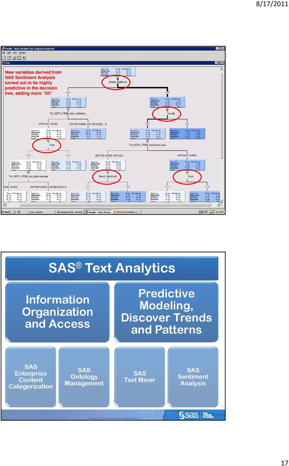 Information Organization and Access Predictive Modeling, Discover Trends and Patterns SAS