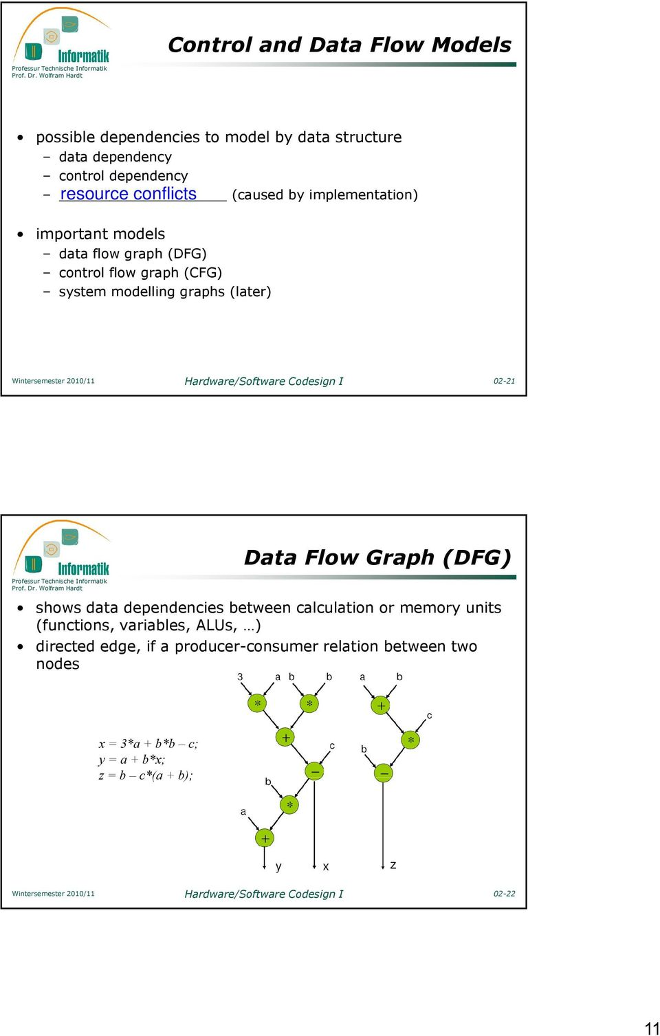 (later) 02-21 Data Flow Graph (DFG) shows data dependencies between calculation or memory units (functions, variables,