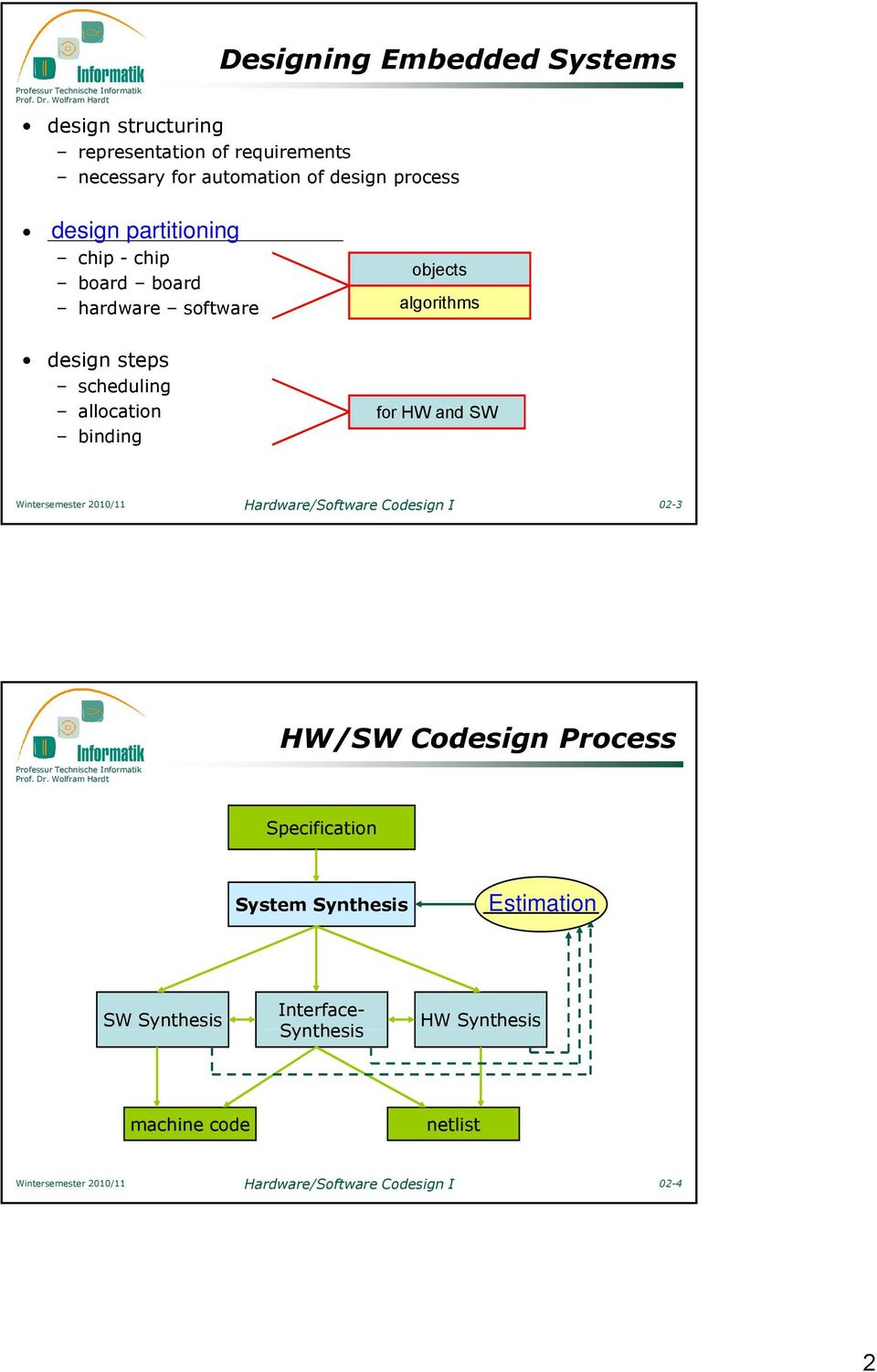 scheduling allocation binding objects algorithms for HW and SW 02-3 HW/SW Codesign Process