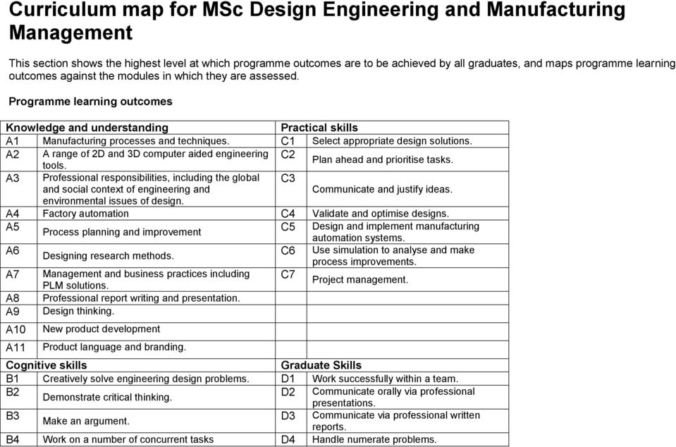 C1 Select appropriate design solutions. A2 A range of 2D and 3D computer aided engineering tools. C2 Plan ahead and prioritise tasks.
