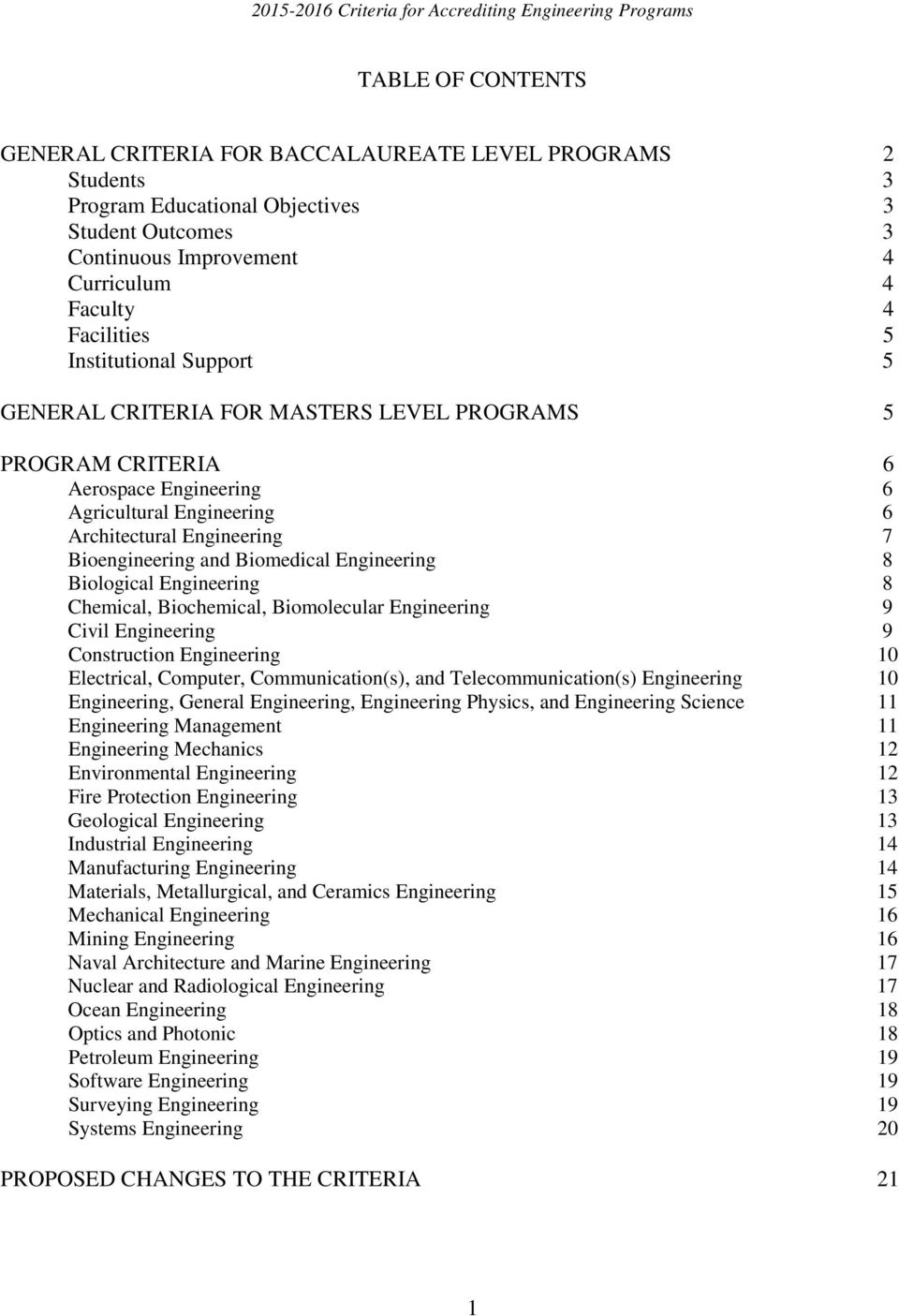 Engineering 8 Biological Engineering 8 Chemical, Biochemical, Biomolecular Engineering 9 Civil Engineering 9 Construction Engineering 10 Electrical, Computer, Communication(s), and