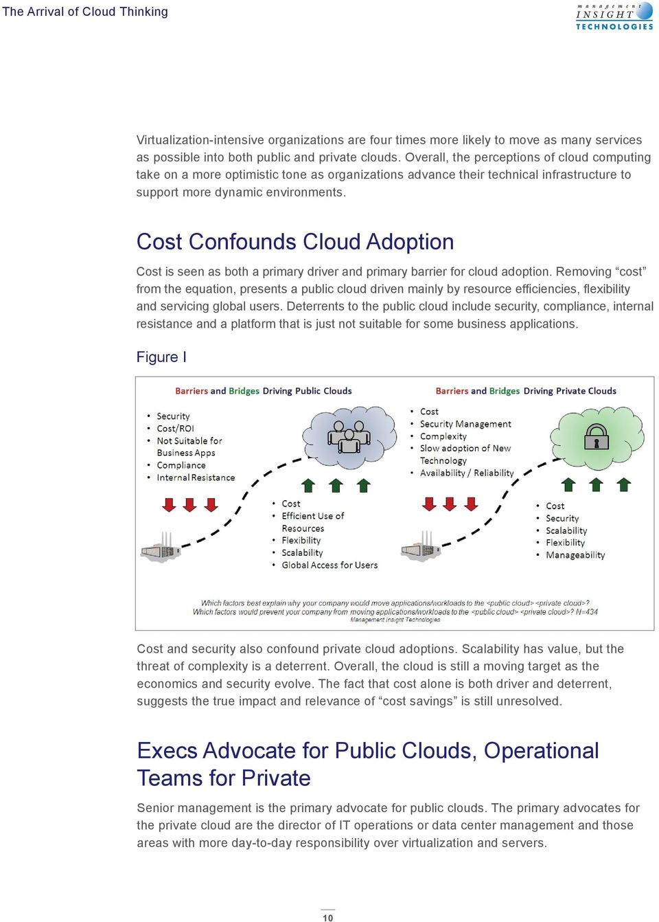 Cost Confounds Cloud Adoption Cost is seen as both a primary driver and primary barrier for cloud adoption.