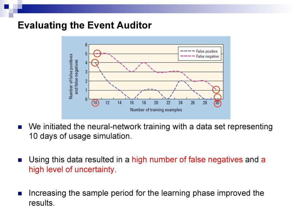 n Using this data resulted in a high number of false negatives and a high