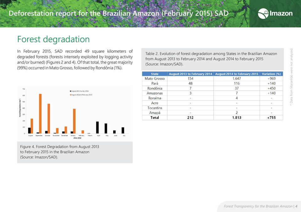 Evolution of forest degradation among States in the Brazilian Amazon from August 2013 to February 2014 and August 2014 to February 2015 * Data