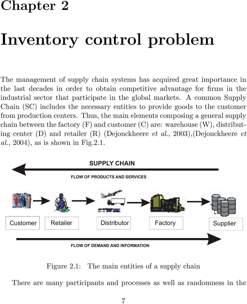 A common Supply Chain (SC) includes the necessary entities to provide goods to the customer from production centers.